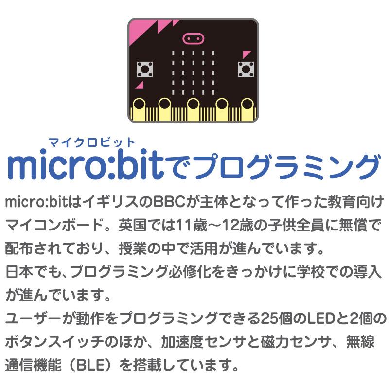 micro:bit(マイクロビットでプログラミングの画像)
